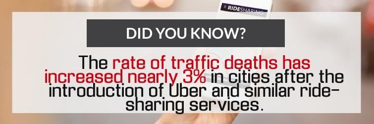 uber and lyft statistics