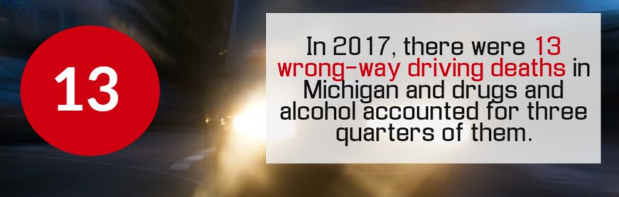 michigan car accident statistics